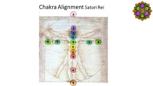 Chakra Alignment Satori Rei