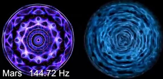 144.72 Hz
