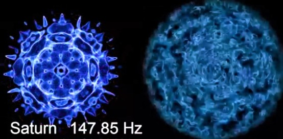147.85 Hz