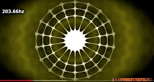 203.66 Hz
