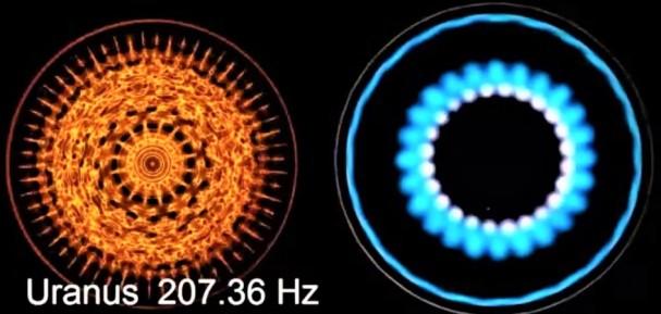 207.36 Hz