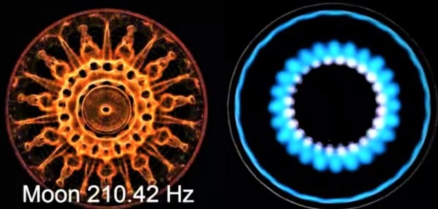 210.42 Hz