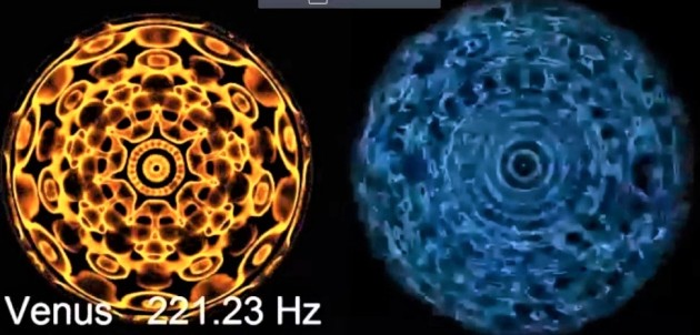 221.23 Hz