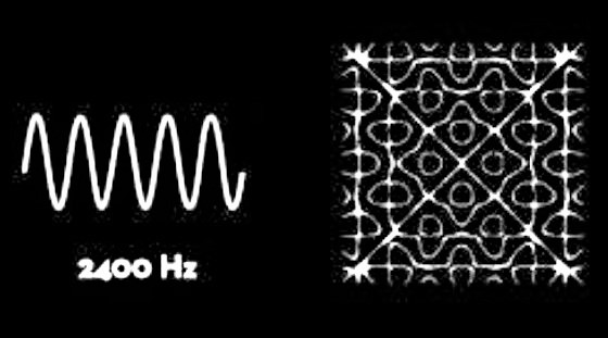 2400 Hz
