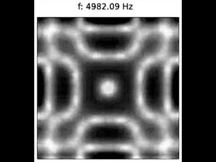 4982.09 Hz